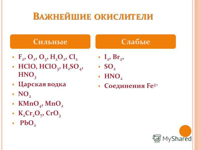 В АЖНЕЙШИЕ ОКИСЛИТЕЛИ F 2, O 2, O 3, H 2 O 2, Cl 2 HClO, HClO 3, H 2 SO 4, HNO 3 Царская водка NO 2 KMnO 4, MnO 2 K 2 Cr 2 O 7, CrO 3 PbO 2 I 2, Br 2, SO 2 HNO 2 Соединения Fe 3+ Сильные Слабые