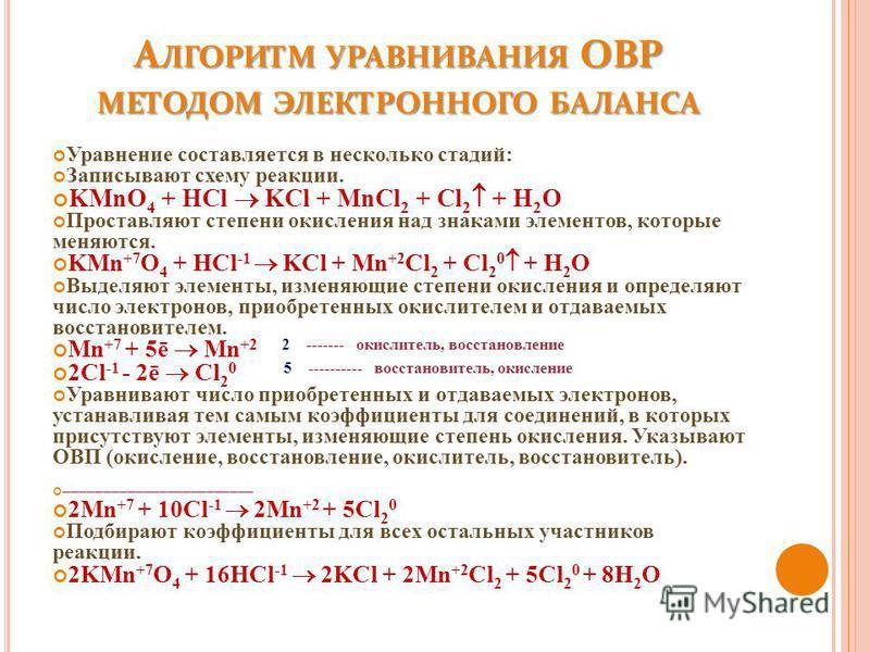 А ЛГОРИТМ УРАВНИВАНИЯ ОВР МЕТОДОМ ЭЛЕКТРОННОГО БАЛАНСА Уравнение составляется в несколько стадий: Записывают схему реакции. KMnO 4 + HCl KCl + MnCl 2 + Cl 2 + H 2 O Проставляют степени окисления над знаками элементов, которые меняются. KMn +7 O 4 + H