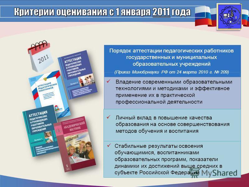 http://mo.mosreg.ru Владение современными образовательными технологиями и методиками и эффективное применение их в практической профессиональной деятельности Стабильные результаты освоения обучающимися, воспитанниками образовательных программ, показа