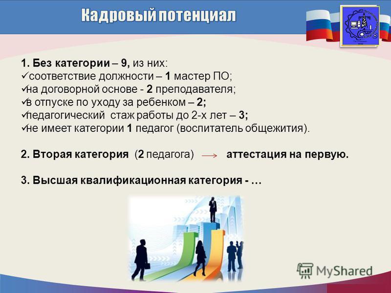 http://mo.mosreg.ru 1. Без категории – 9, из них: соответствие должности – 1 мастер ПО; на договорной основе - 2 преподавателя; в отпуске по уходу за ребенком – 2; педагогический стаж работы до 2-х лет – 3; не имеет категории 1 педагог (воспитатель о