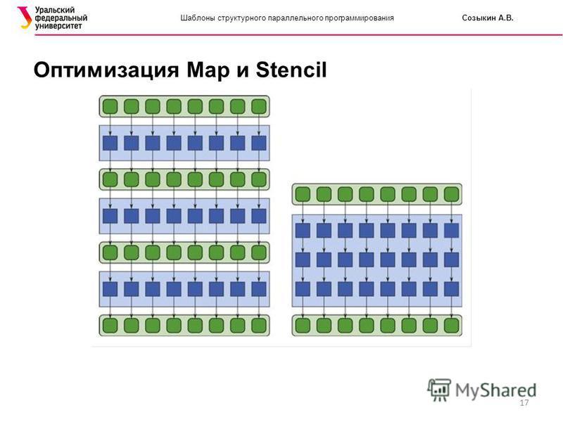17 Шаблоны структурного параллельного программирования Созыкин А.В. Оптимизация Map и Stencil