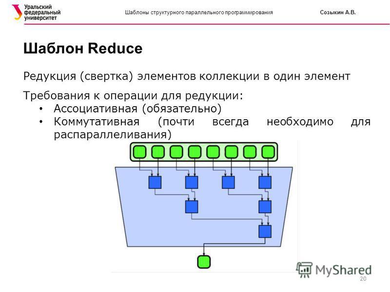 20 Шаблоны структурного параллельного программирования Созыкин А.В. Шаблон Reduce Редукция (свертка) элементов коллекции в один элемент Требования к операции для редукции: Ассоциативная (обязательно) Коммутативная (почти всегда необходимо для распара