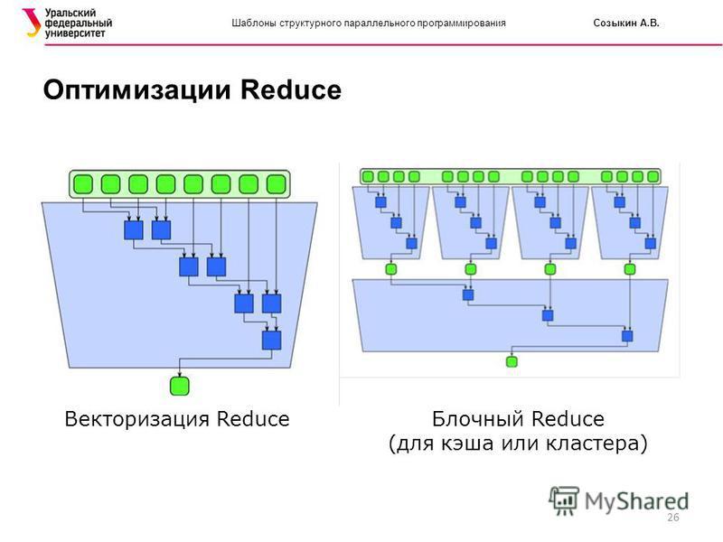 26 Шаблоны структурного параллельного программирования Созыкин А.В. Оптимизации Reduce Векторизация Reduce Блочный Reduce (для кэша или кластера)