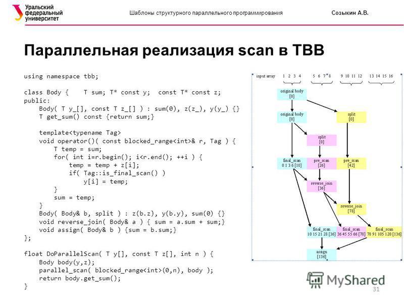 31 Шаблоны структурного параллельного программирования Созыкин А.В. Параллельная реализация scan в TBB using namespace tbb; class Body { T sum; T* const y; const T* const z; public: Body( T y_[], const T z_[] ) : sum(0), z(z_), y(y_) {} T get_sum() c