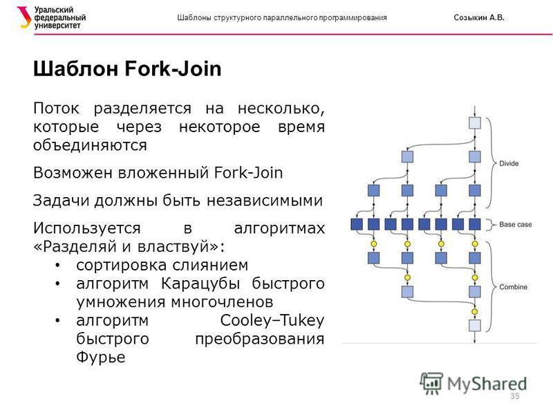 35 Шаблоны структурного параллельного программирования Созыкин А.В. Шаблон Fork-Join Поток разделяется на несколько, которые через некоторое время объединяются Возможен вложенный Fork-Join Задачи должны быть независимыми Используется в алгоритмах «Ра