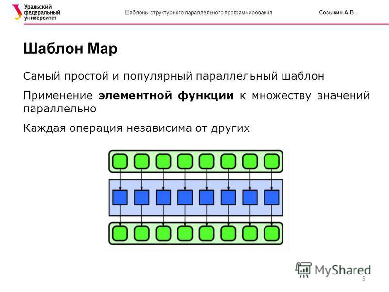 5 Шаблоны структурного параллельного программирования Созыкин А.В. Шаблон Map Самый простой и популярный параллельный шаблон Применение элементной функции к множеству значений параллельно Каждая операция независима от других