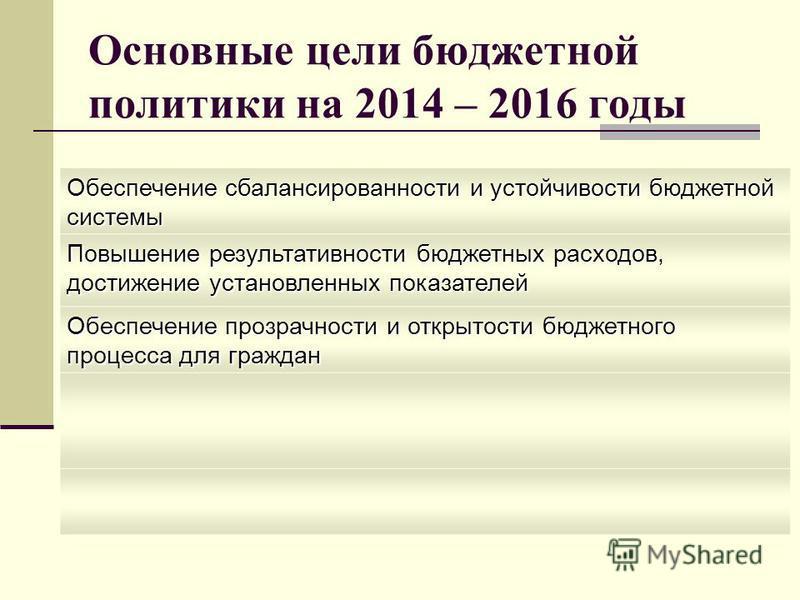 Основные цели бюджетной политики на 2014 – 2016 годы Обеспечение сбалансированности и устойчивости бюджетной системы Повышение результативности бюджетных расходов, достижение установленных показателей Обеспечение прозрачности и открытости бюджетного