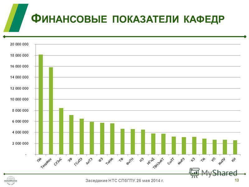 Ф ИНАНСОВЫЕ ПОКАЗАТЕЛИ КАФЕДР Заседание НТС СПбГПУ. 26 мая 2014 г. 13