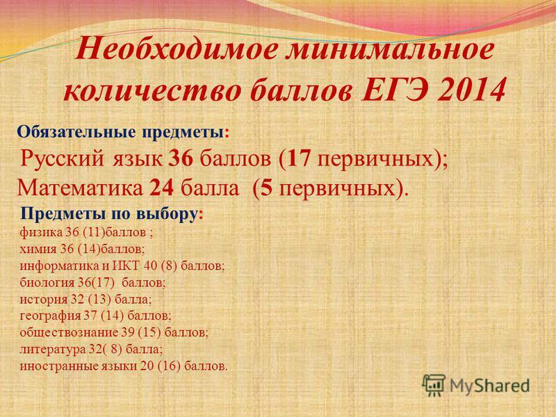 Необходимое минимальное количество баллов ЕГЭ 2014 Обязательные предметы: Русский язык 36 баллов (17 первичных); Математика 24 балла (5 первичных). Предметы по выбору: физика 36 (11)баллов ; химия 36 (14)баллов; информатика и ИКТ 40 (8) баллов; биоло