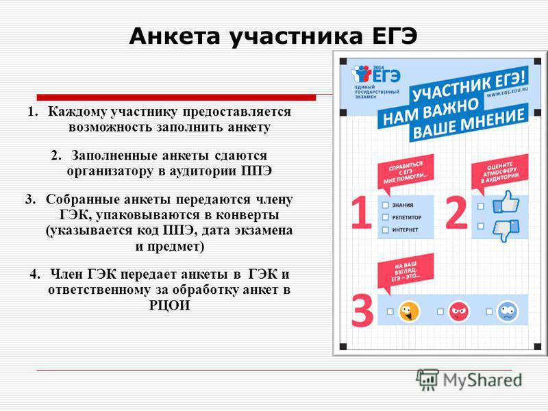 Анкета участника ЕГЭ 1. Каждому участнику предоставляется возможность заполнить анкету 2. Заполненные анкеты сдаются организатору в аудитории ППЭ 3. Собранные анкеты передаются члену ГЭК, упаковываются в конверты (указывается код ППЭ, дата экзамена и