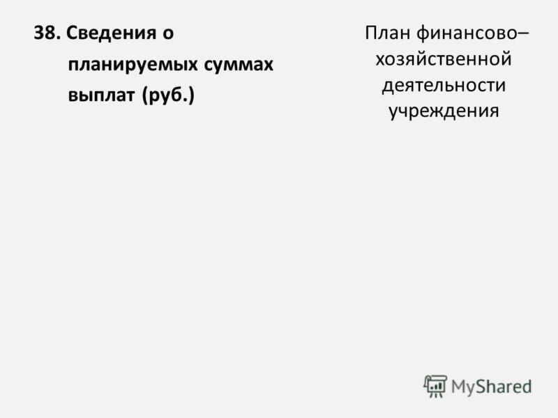 38. Сведения о планируемых суммах выплат (руб.)