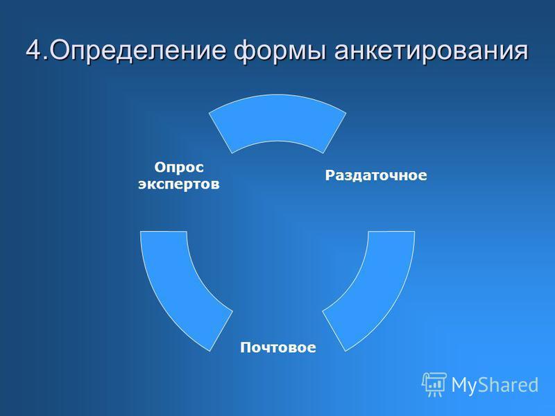 4. Определение формы анкетирования Раздаточное Почтовое Опрос экспертов