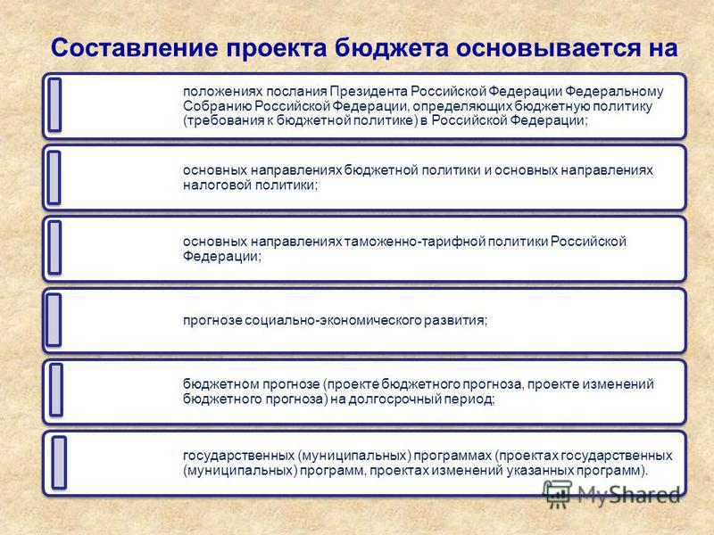 Составление проекта бюджета основывается на положениях послания Президента Российской Федерации Федеральному Собранию Российской Федерации, определяющих бюджетную политику (требования к бюджетной политике) в Российской Федерации; основных направления