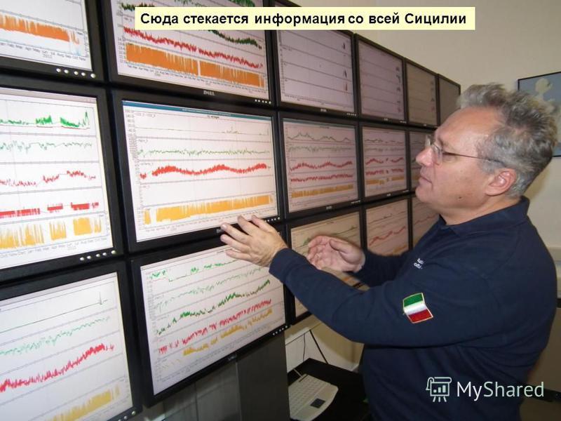 Сюда стекается информация со всей Сицилии