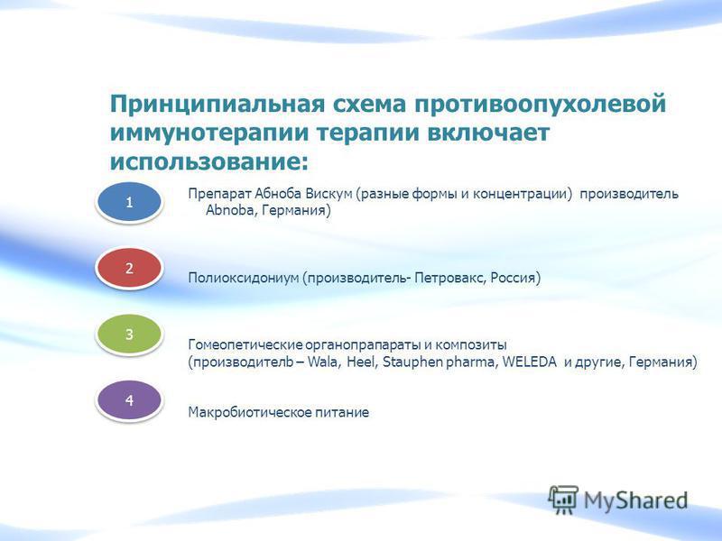 Принципиальная схема противоопухолевой иммунотерапии терапии включает использование: Препарат Абноба Вискум (разные формы и концентрации) производитель Abnoba, Германия) Полиоксидониум (производитель- Петровакс, Россия) Гомеопетические органопрепарат
