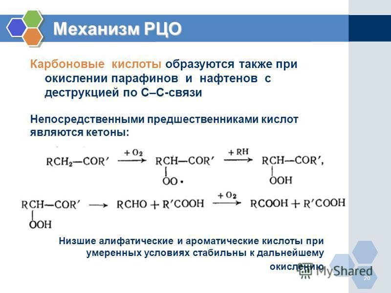 20 Карбоновые кислоты образуются также при окислении парафинов и нафтенов с деструкцией по С–С-связи Непосредственными предшественниками кислот являются кетоны: Низшие алифатические и ароматические кислоты при умеренных условиях стабильны к дальнейше