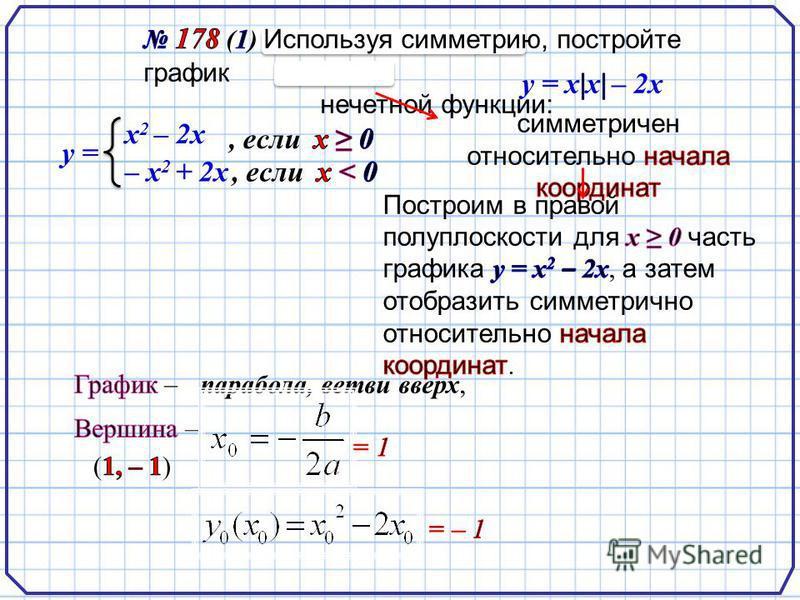 у = х 2 – 2 х – х 2 + 2 х парабола, ветви вверх,