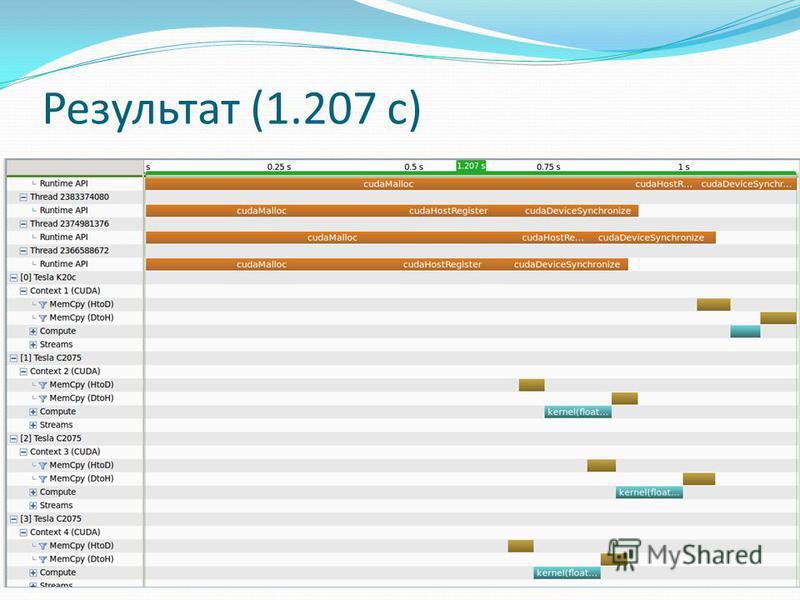 Результат (1.207 с)