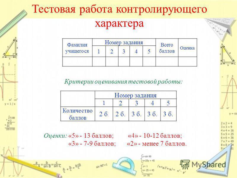 Тестовая работа контролирующего характера Фамилия учащегося Номер задания Всего баллов Оценка 12345 Критерии оценивания тестовой работы: Номер задания 1 2345 Количество баллов 2 б. 3 б. Оценки: «5» - 13 баллов; «4» - 10-12 баллов; «3» - 7-9 баллов; «