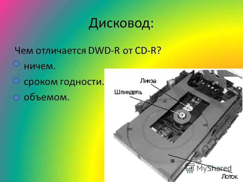 Дисковод: Чем отличается DWD-R от CD-R? ничем. сроком годности. объемом.