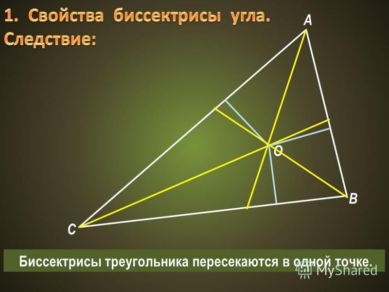A B C O Биссектрисы треугольника пересекаются в одной точке.