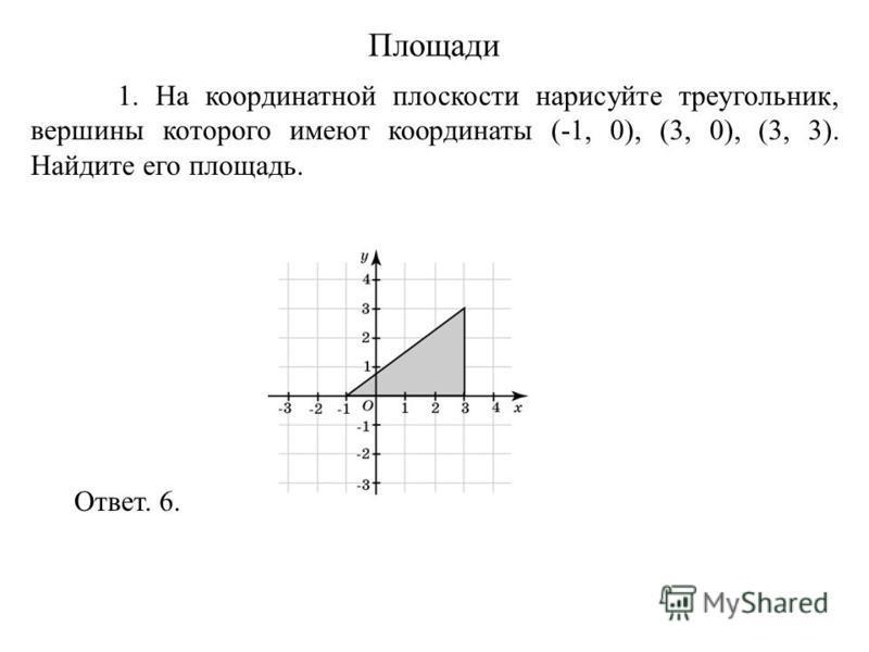 1. На координатной плоскости нарисуйте треугольник, вершины которого имеют координаты (-1, 0), (3, 0), (3, 3). Найдите его площадь. Ответ. 6. Площади