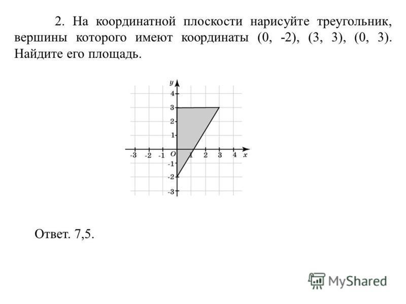 2. На координатной плоскости нарисуйте треугольник, вершины которого имеют координаты (0, -2), (3, 3), (0, 3). Найдите его площадь. Ответ. 7,5.