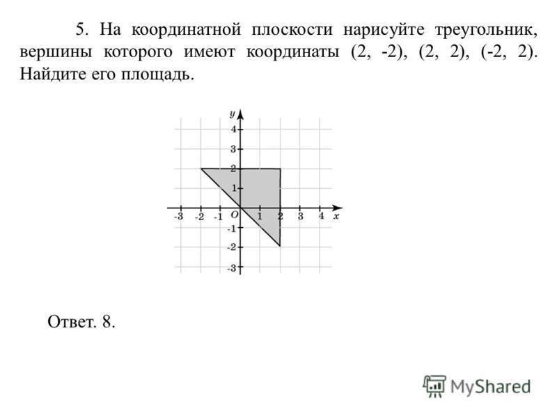 5. На координатной плоскости нарисуйте треугольник, вершины которого имеют координаты (2, -2), (2, 2), (-2, 2). Найдите его площадь. Ответ. 8.
