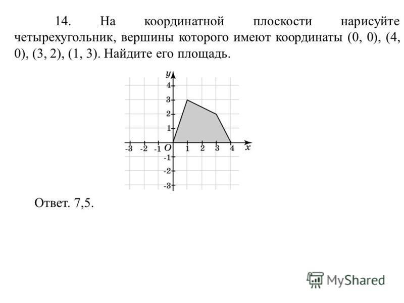 14. На координатной плоскости нарисуйте четырехугольник, вершины которого имеют координаты (0, 0), (4, 0), (3, 2), (1, 3). Найдите его площадь. Ответ. 7,5.