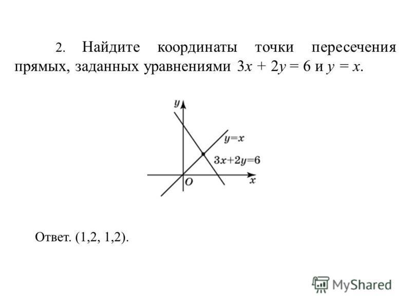 2. Найдите координаты точки пересечения прямых, заданных уравнениями 3x + 2y = 6 и y = x. Ответ. (1,2, 1,2).