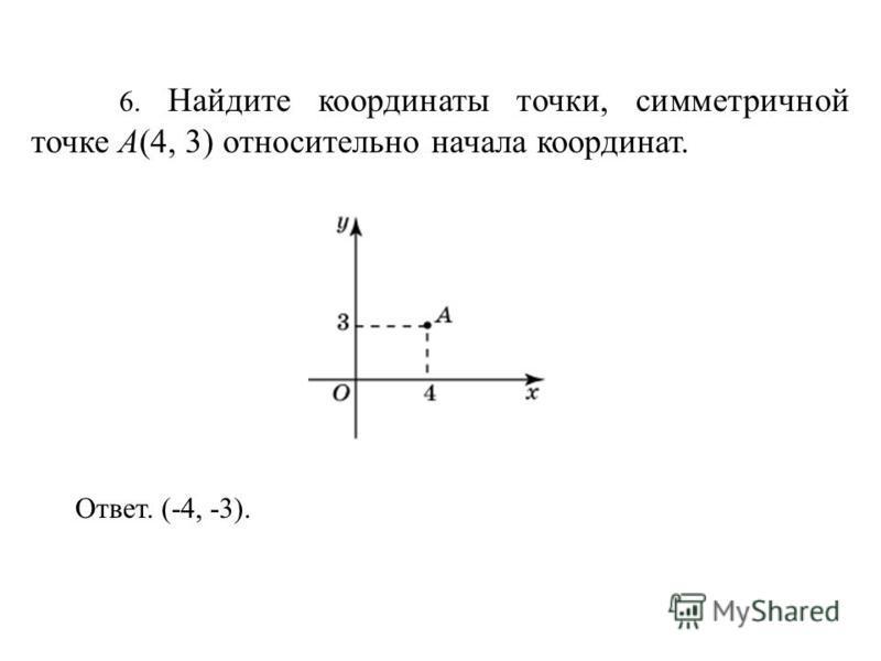 6. Найдите координаты точки, симметричной точке A(4, 3) относительно начала координат. Ответ. (-4, -3).