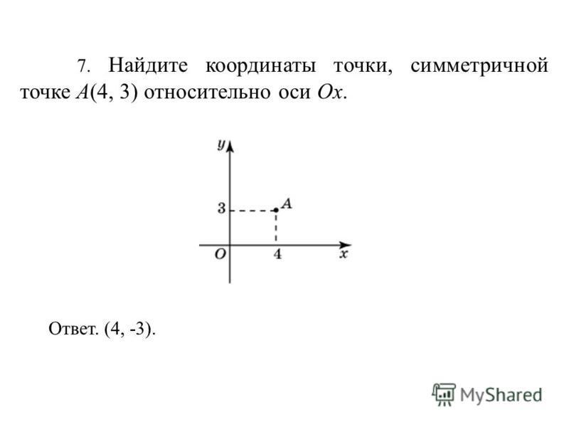 7. Найдите координаты точки, симметричной точке A(4, 3) относительно оси Ox. Ответ. (4, -3).