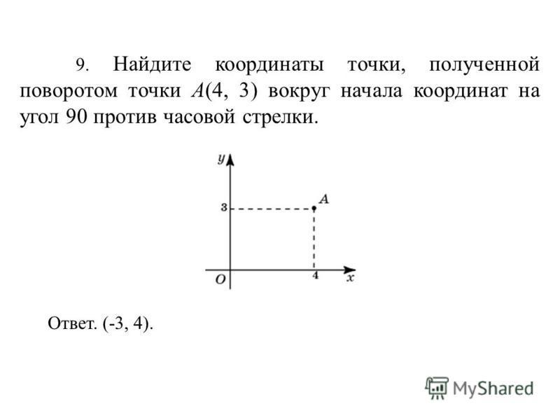9. Найдите координаты точки, полученной поворотом точки A(4, 3) вокруг начала координат на угол 90 против часовой стрелки. Ответ. (-3, 4).