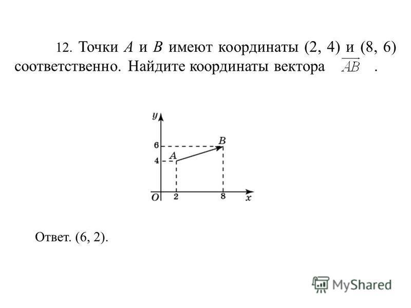 12. Точки A и B имеют координаты (2, 4) и (8, 6) соответственно. Найдите координаты вектора. Ответ. (6, 2).