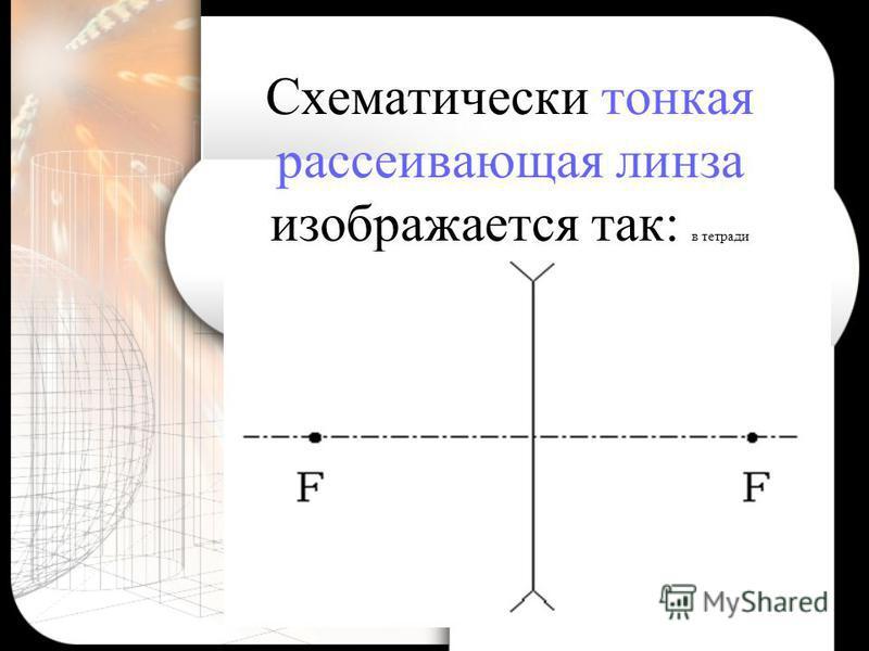 Схематически тонкая рассеивающая линза изображается так: в тетради