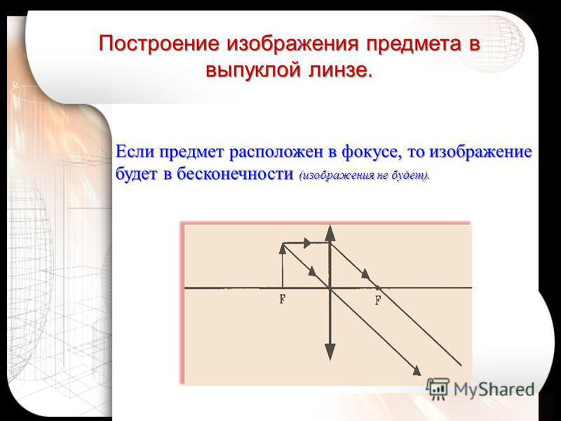 Если предмет расположен в фокусе, то изображение будет в бесконечности (изображения не будет). Построение изображения предмета в выпуклой линзе.