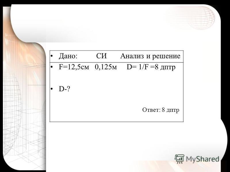 Дано:СИ Анализ и решение F=12,5 см 0,125 м D= 1/F =8 дптр D-? Ответ: 8 дптр