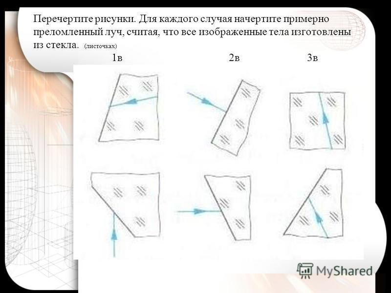 Перечертите рисунки. Для каждого случая начертите примерно преломленный луч, считая, что все изображенные тела изготовлены из стекла. (листочках) 1 в 2 в 3 в