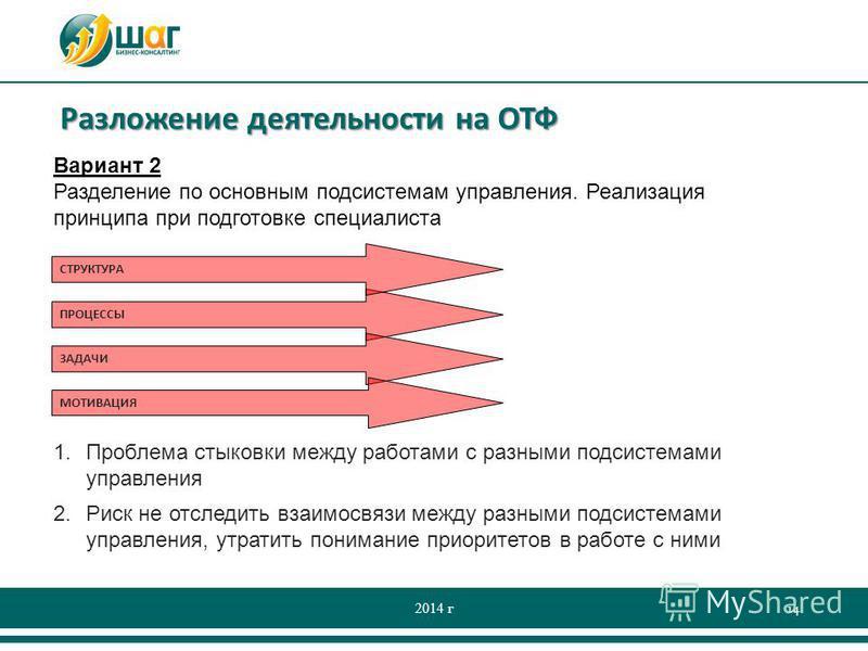 Разложение деятельности на ОТФ 2014 г 14 Вариант 2 Разделение по основным подсистемам управления. Реализация принципа при подготовке специалиста 1. Проблема стыковки между работами с разными подсистемами управления 2. Риск не отследить взаимосвязи ме