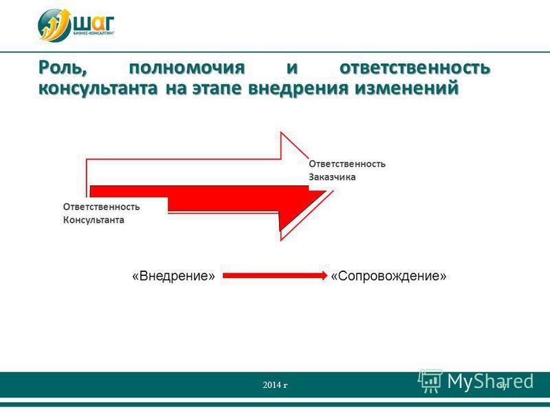 Роль, полномочия и ответственность консультанта на этапе внедрения изменений 2014 г 17 Ответственность Заказчика Ответственность Консультанта «Внедрение»«Сопровождение»