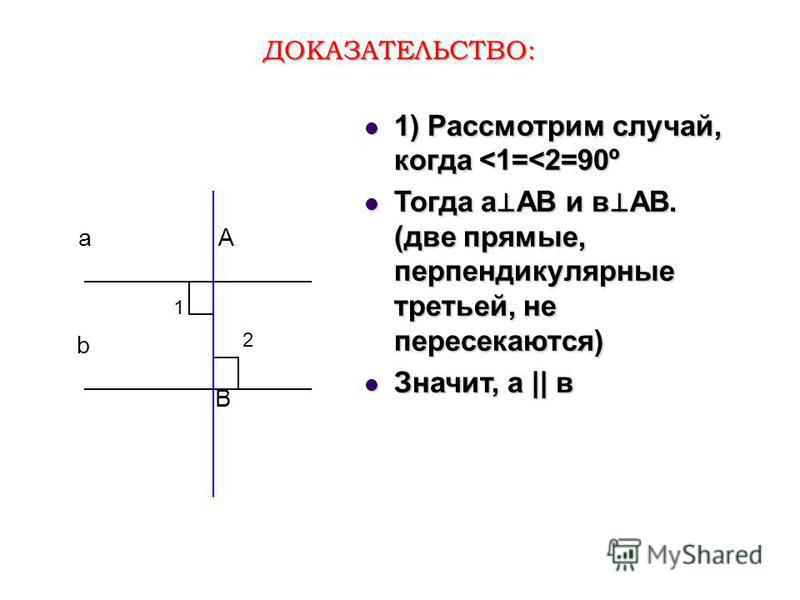 ДОКАЗАТЕЛЬСТВО: B b aA 1 2 1) Рассмотрим случай, когда