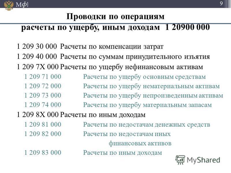 М ] ф 9 Проводки по операциям расчеты по ущербу, иным доходам 1 20900 000 1 209 30 000 Расчеты по компенсации затрат 1 209 40 000 Расчеты по суммам принудительного изъятия 1 209 7Х 000Расчеты по ущербу нефинансовым активам 1 209 71 000Расчеты по ущер