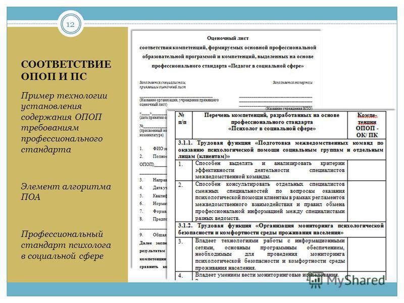СООТВЕТСТВИЕ ОПОП И ПС Пример технологии установления содержания ОПОП требованиям профессионального стандарта Элемент алгоритма ПОА Профессиональный стандарт психолога в социальной сфере 12