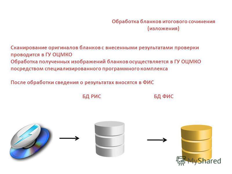 Обработка бланков итогового сочинения (изложения) Сканирование оригиналов бланков с внесенными результатами проверки проводится в ГУ ОЦМКО Обработка полученных изображений бланков осуществляется в ГУ ОЦМКО посредством специализированного программного
