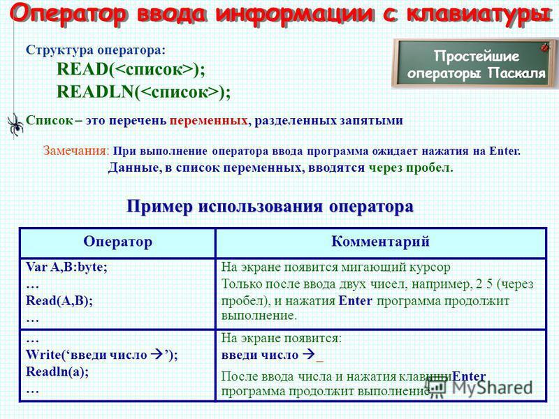 Оператор ввода информации с клавиатуры Простейшие операторы Паскаля READ( ); READLN( ); Структура оператора: Замечания: При выполнение оператора ввода программа ожидает нажатия на Enter. Данные, в список переменных, вводятся через пробел. Пример испо