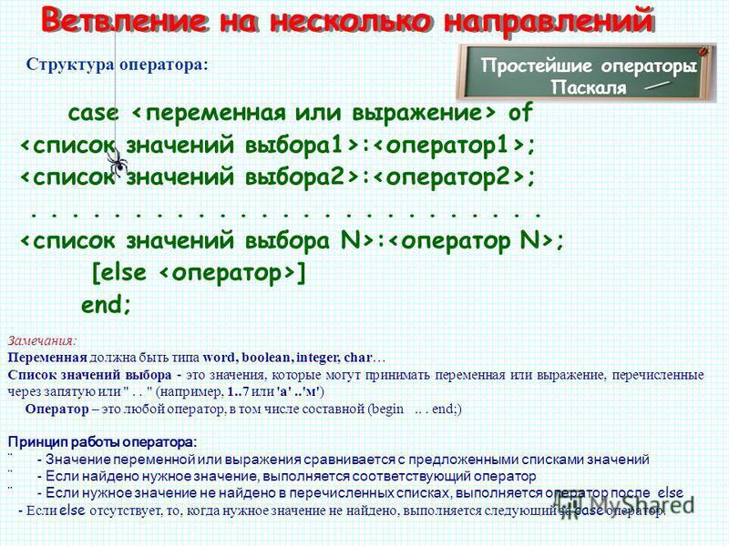 Ветвление на несколько направлений Простейшие операторы Паскаля case of : ;......................... : ; [else ] end; Структура оператора: Замечания: Переменная должна быть типа word, boolean, integer, char… Список значений выбора - это значения, кот