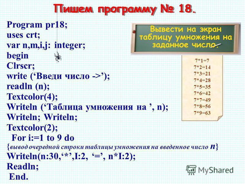 7*1=7 7*2=14 7*3=21 7*4=28 7*5=35 7*6=42 7*7=49 7*8=56 7*9=63 Пишем программу 18. Вывести на экран таблицу умножения на заданное число. Program pr18; uses crt; var n,m,i,j: integer; begin Clrscr; write (Введи число ->); readln (n); Textcolor(4); Writ
