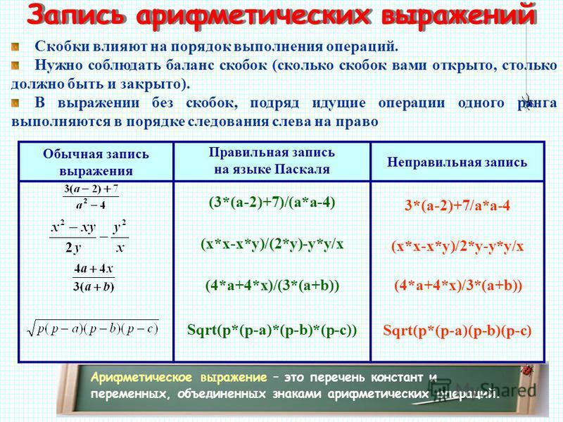 Арифметическое выражение – это перечень констант и переменных, объединенных знаками арифметических операций. Скобки влияют на порядок выполнения операций. Нужно соблюдать баланс скобок (сколько скобок вами открыто, столько должно быть и закрыто). В в
