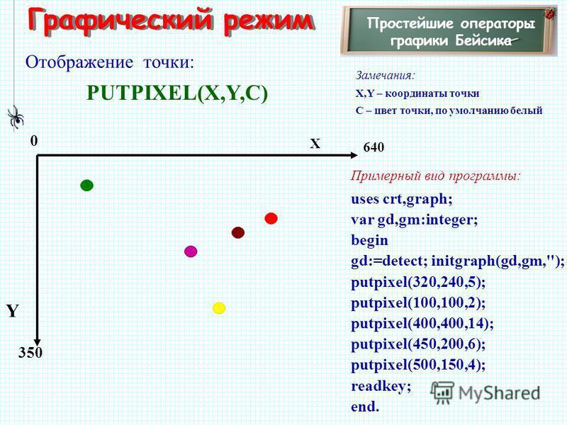 Графический режим Простейшие операторы графики Бейсика Отображение точки: PUTPIXEL(X,Y,C) Замечания: X,Y – координаты точки C – цвет точки, по умолчанию белый 350 X Y 0 640 Примерный вид программы: uses crt,graph; var gd,gm:integer; begin gd:=detect;