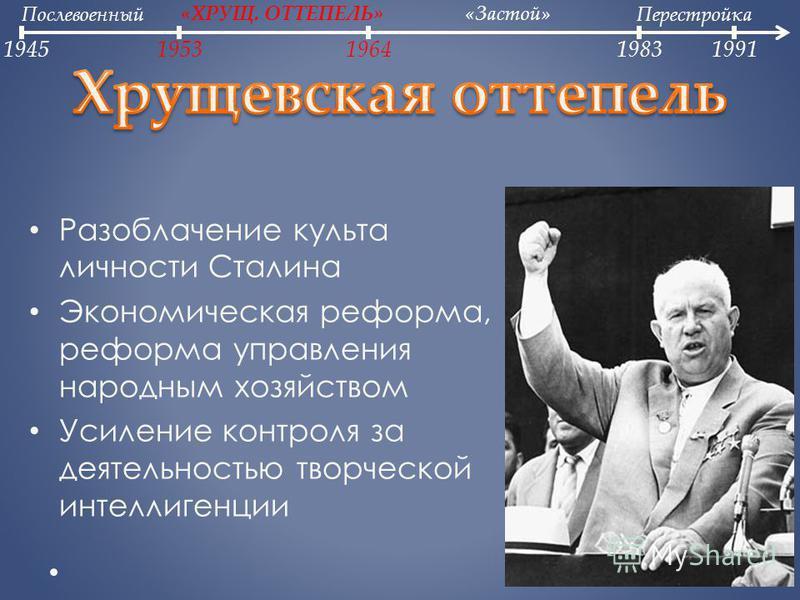 1945 1991 196419531983 Послевоенный «ХРУЩ. ОТТЕПЕЛЬ»«Застой» Перестройка Разоблачение культа личности Сталина Экономическая реформа, реформа управления народным хозяйством Усиление контроля за деятельностью творческой интеллигенции